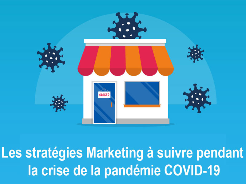 Stratégie Marketing COVID-19